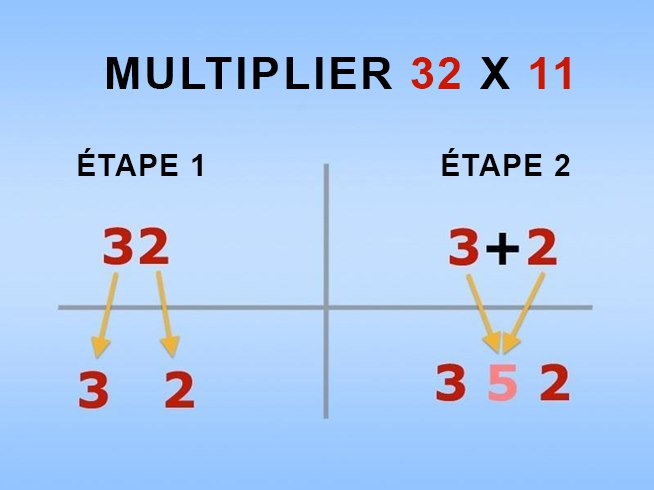 comment multiplier un nombre par 11
