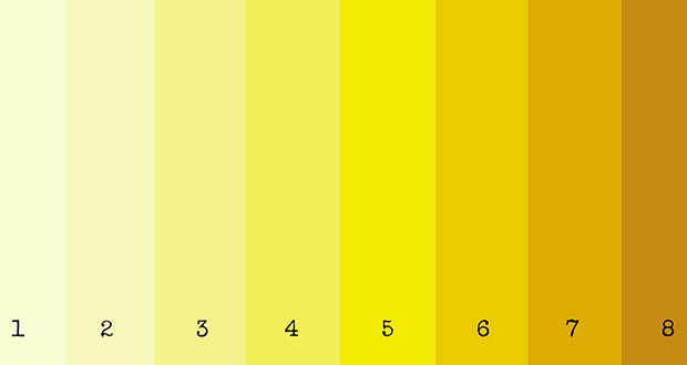 couleur-urine-signification