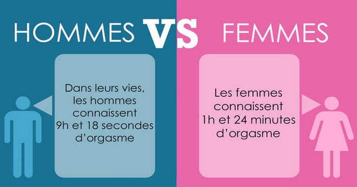 differences-hommes-femmes